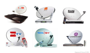 DishTV Recharge