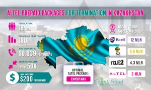 Kazahkstan Altel Free Unlimited Internet trick 2020